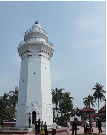 Kasultanan Banten – Repainting