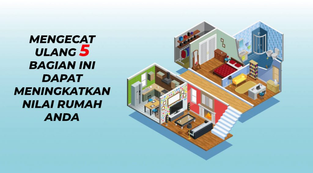 Infografik Menaikkan Nilai Rumah